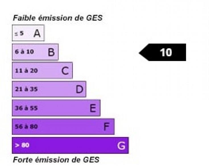 EPC image