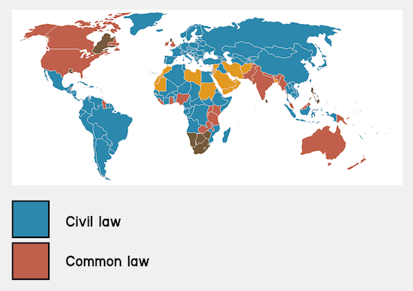 common and civil law legal systems These are civil law - which we will refer to as the civil code system to avoid confusion with the civil/criminal legal distinction under common law - religious law and totalitarian law many countries also have some elements of customary law existing alongside their main legal system.