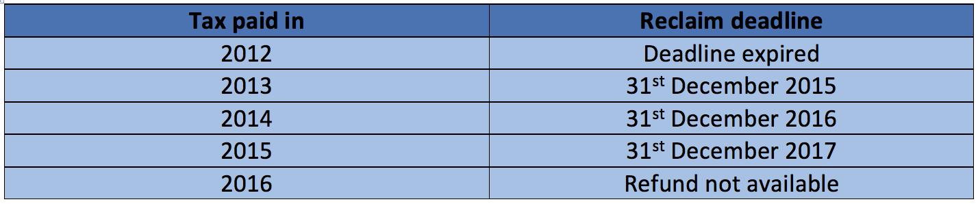 Blevins Franks social charges table 2 17DEC2015