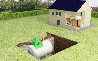 Sewage & Waste Management