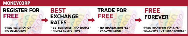 Free International Money Transfers