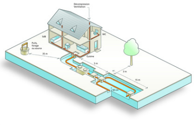 Septic tanks in the home diagram
